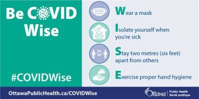 W – Wear a mask or face covering where required, or when youcannot maintain a physical distance of two metres (six feet). I – Isolate yourself from others when you are sick (and get tested promptly if you have COVID-like symptoms). S – Stay two metres (six feet) apart from those outside your household or your chosen social support person(s). E – Exercise proper hand hygiene; wash your hands regularly or use sanitizer especially before touching your face.